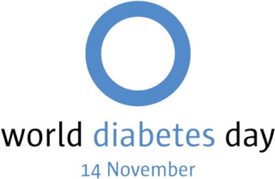 Μάθετε για τον Διαβήτη. Αναγνωρίστε τα συμπτώματα. Μειώστε τον κίνδυνο (video)