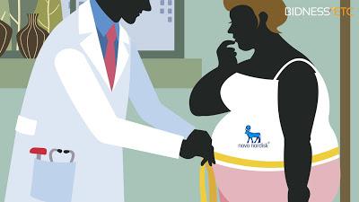 Saxenda, Το νέο φάρμακο για την παχυσαρκία της Novo Nordisk