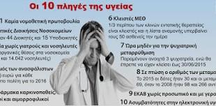 Οι δέκα πληγές της υγείας» όπως τις έθιξαν οι βουλευτές του Ποταμιού με επίκαιρη επερώτηση στη Βουλή και η απάντηση του Υπουργείου