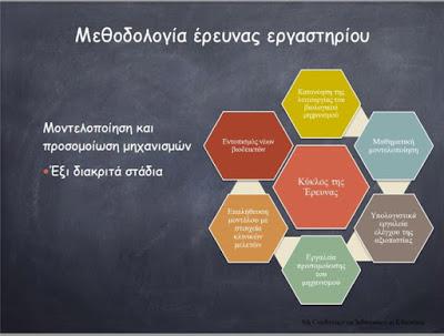 Βιοπληροφορική, βιοδείκτες και νευροεκφυλιστικές νόσοι από το BiHeLab στο 19ο συνέδριο Ιατροχειρουργικής Εταιρείας στη Κέρκυρα