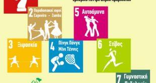 Εορτασμός Παγκόσμιας Ημέρας World Challenge Day, στο Εμπορικό Κέντρο του Δήμου Αμαρουσίου