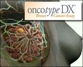 Η Ελληνική Ομοσπονδία Καρκίνου για την ανάκληση της Υπουργικής Απόφασης που αποζημίωνε την εξέταση ONCOTYPE DX, για ασθενείς με καρκίνο του μαστού