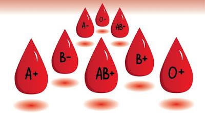 Ομάδες αίματος, Παράγοντας ρέζους και οι σχέσεις τους με ορισμένες ασθένειες. Μύθοι και αλήθειες για την αιμοδοσία