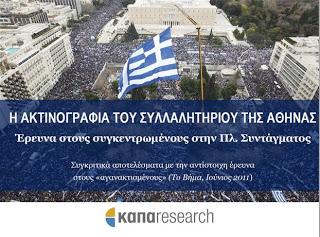 Ερευνα ΚΑΠΑ Research για το συλλαλητήριο της Κυριακής για το Μακεδονικό - Συσπειρώθηκαν όλες οι εκφάνσεις της Δεξιάς