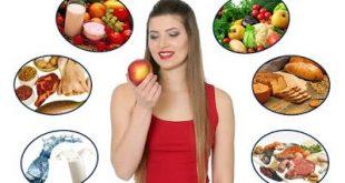 Πίνακας με βασικά θρεπτικά συστατικά (βιταμίνες, μέταλλα, ιχνοστοιχεία) και σε ποιες τροφές τα βρίσκουμε